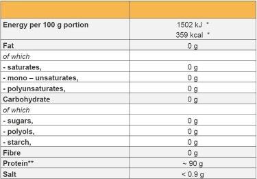 Hyaline Nutritional Data